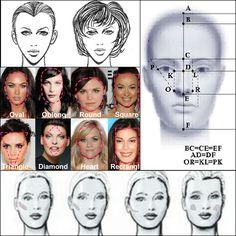 Julkkisnaisten kasvojen muotoja