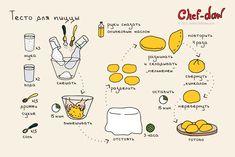 купить новый набор рецептов и советов Chef-daw можно на нашем сайте стоимость первого набора снижена на 100 руб.! подписывайтесь на нас в «Фейсбуке» и «Вконтакте» отдельная группа Гали «Вконтакте»