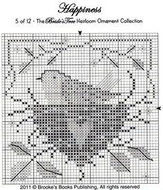 Happiness bird in nest cross stitch chart / pattern
