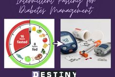 Intermittent Fasting and Type 2 Diabetes Management