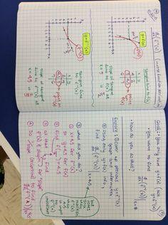 Math Teacher Mambo: Derivatives of inverse functions.
