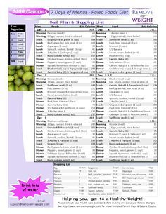Paleo Diet 7 Day 1400 Calories a Day Meal Plan to Lose Weight - Menu Plan for Weight Loss