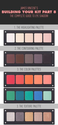 The Complete Guide To Eye Shadow | Great guide to help you build your eye shadow kit. #youresopretty