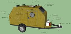 Brilliant 31 Best Images About Trailer Life On Pinterest  Rigs Campers And