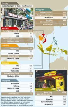 Fast-food industry: Southeast Asia's burgeoning restaurant and coffee chains- Nikkei Asian Review