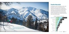 i had the unique opportunity to work with The Summit Series and Powder Mountain on their promotional materials and ad campaign. It was an amazing experience - capturing the beauty of the mountains surrounding Eden, Utah and working with some inspiring people.   http://www.summit.co/eden/  http://www.powdermountain.com/  #summitseries #powdermountain #ski #snowboard #eden #utah #resort #destination #snowcats #backcountry