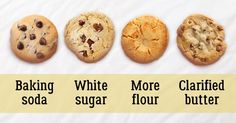 A scientific method for baking the tastiest cookies