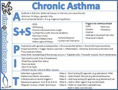 Asthma | almostadoctor.com - free medical student revision notes #asthmasymptoms