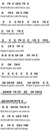 Flute Sheet Music: Gives You Hell