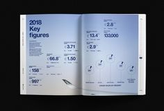 Etienne Azar Philippe on Behance Graphic Design Resume, Brochure Design, Annual Report Layout, Annual Reports, Order Book, Newspaper Design, Information Design, Publication Design, Web Design Trends
