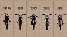 Harley chart