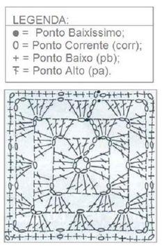 As Receitas de Crochê: CROCHÊ 8 - Como ler gráficos de crochê (INICIANTES...