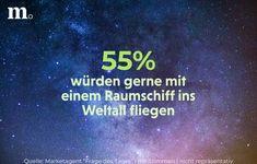 Wäre Weltraum-Tourismus etwas für euch? 👨🚀🚀 Outer Space, Spaceship, Tourism