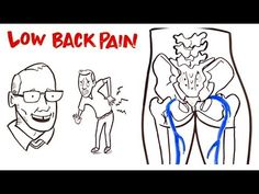 A Surprisingly Simple Way To Heal Lower Back Pain (Video)