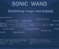 Sonic Screwdriver Wand: Doctor Who meets Harry Potter by CabbitCastle