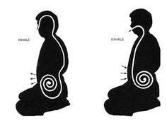Katsujinken Dojo: The practice of Seiza