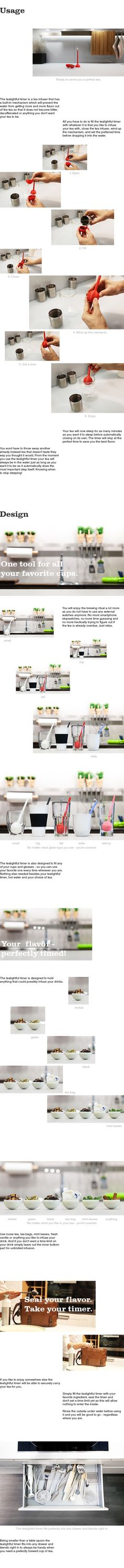 bimetallic strip thermometer Lonely Pinterest - komposteimer für die küche