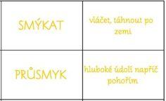 VYJMENOVANKY_slovo_význam_obr Language, School, Literatura, Schools, Language Arts