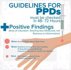 PPD Guidelines