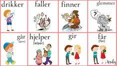 Norsk verbs Swedish Language, Norway Language, Education, Comics, Learning, Kids, Culture, Languages, Lyrics