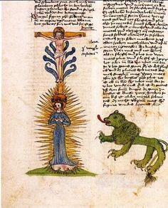 #german #mss Allegory lapidem, Buch der heiligen Dreifaltigkeit, 1488 green lion eating the sun