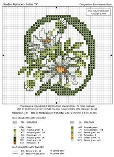 "x Ellen Maurer Stroh - Garden Abc, Letter ""D"" pattern x"