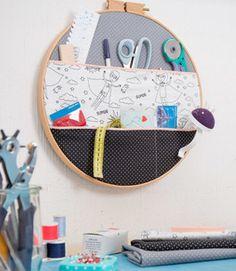Tutoriales DIY: Cómo hacer un organizador de costura con un bastidor vía DaWanda.com