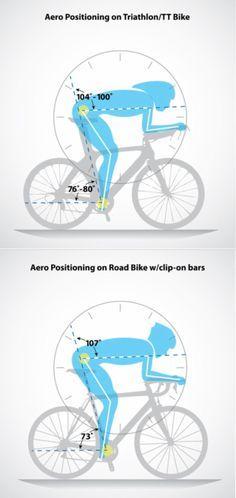 Triathlon+bike+position