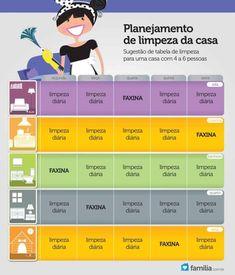 Lista de tarefas domésticas para vc organizar e limpar de acordo cada dia da semana.