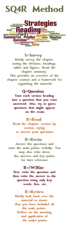 Study Tip: The suggested method for reading textbooks is the SQ4R method.  #study