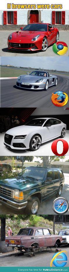 If browsers were cars... do truee