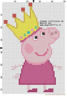 Thrilling Designing Your Own Cross Stitch Embroidery Patterns Ideas. Exhilarating Designing Your Own Cross Stitch Embroidery Patterns Ideas. Jumper Knitting Pattern, Knitting Charts, Knitting Patterns Free, Baby Knitting, Cross Stitch Baby, Cross Stitch Animals, Cross Stitch Kits, Cross Stitch Patterns, Cross Stitching