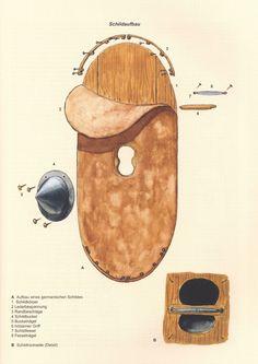 Construction of Germanic body cover edging boss nails handle handle reinforcing nails B-shield back detail-Ejército Romano - Ver Tema - LAS LEGIONES DE VARO