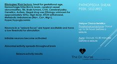 Pathopedia: Including the patho of the disease, the signs/ symptoms you will see and the priority interventions. School Info, High Fever, Education Degree, Brain Tumor, Cerebral Palsy, Nurse Practitioner, Neurons, Study Materials