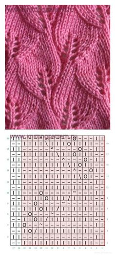 Cable Knit Scarf Pattern Diagram Block And Schematic Diagrams