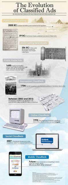 La evolución de los anuncios por palabras #infografia #infographic #marketing