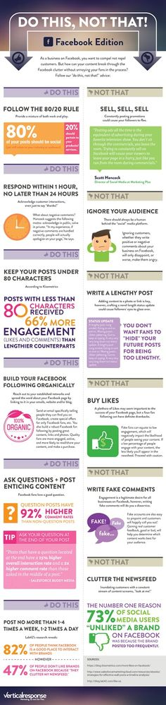 Do's and dont's in your business profile #Facebook