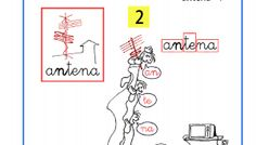 Lectoescritura paso a paso sílabas inversas an-antena an-en-in-on-un