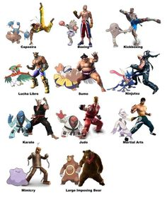 Chase Toland @ChaseYes_  ·  Aug 27  @TheJWittz @GameXplain I made a list of fight styles represented in both Pokémon and Tekken. Potential Pokkén chars?