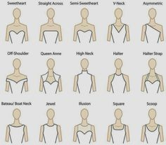 How to Chic: THE PERFECT DRESS NECKLINE GUIDE