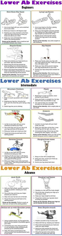 Algunos ejercicios para trabajar los abdominales inferiores, probablemente los más difíciles de definir. #workout #hiit