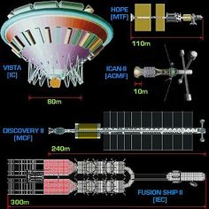Interstellar travel - Wikipedia, the free encyclopedia
