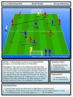 Are You Seeking Information About Soccer? Then Check Out These Great Tips! Field Hockey Drills, Football Coaching Drills, Soccer Drills, Soccer Stuff, Football Stuff, Barcelona Training, Soccer Inspiration, Soccer Workouts, Good Soccer Players