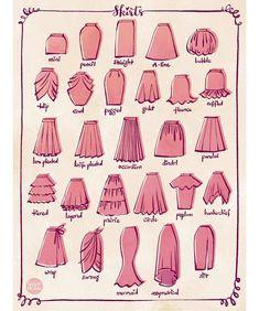 Skirt tips