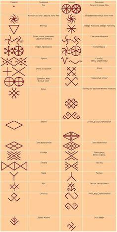 Pagan Symbols, Ancient Symbols, Rune Tattoo, I Tattoo, Chakra Tattoo, Folk Embroidery, Embroidery Patterns, Russian Embroidery, Slavic Tattoo