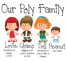 Our Crazy Happy Poly Life: Who Are We?