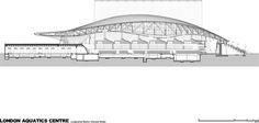 London 2012: Aquatics Centre by Zaha Hadid Drawings | credit: Zaha Hadid