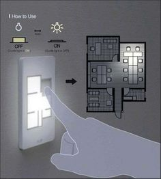 Floor Plan Light Switches