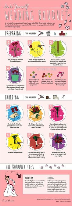 DIY Wedding Bouquets - B. Lovely Events-Step by step instructions!