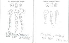 A Place Called Kindergarten: Science Notebook Week - Magnets